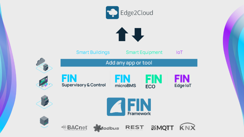 Fin and app suites