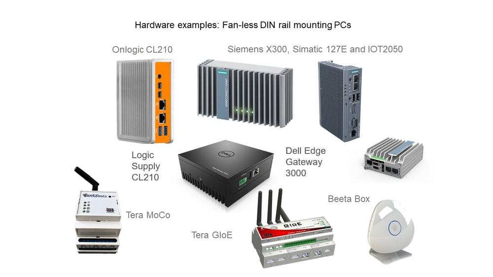 Hardware options collage_Nov2020