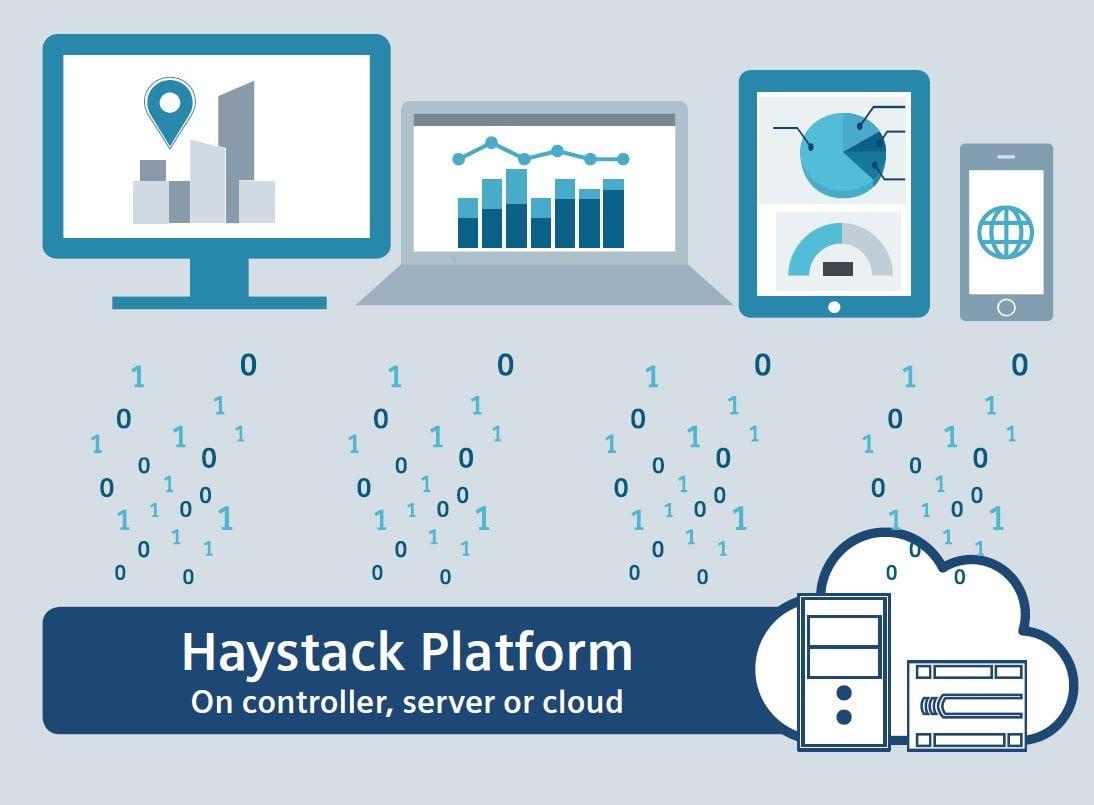 Haystack article graphic