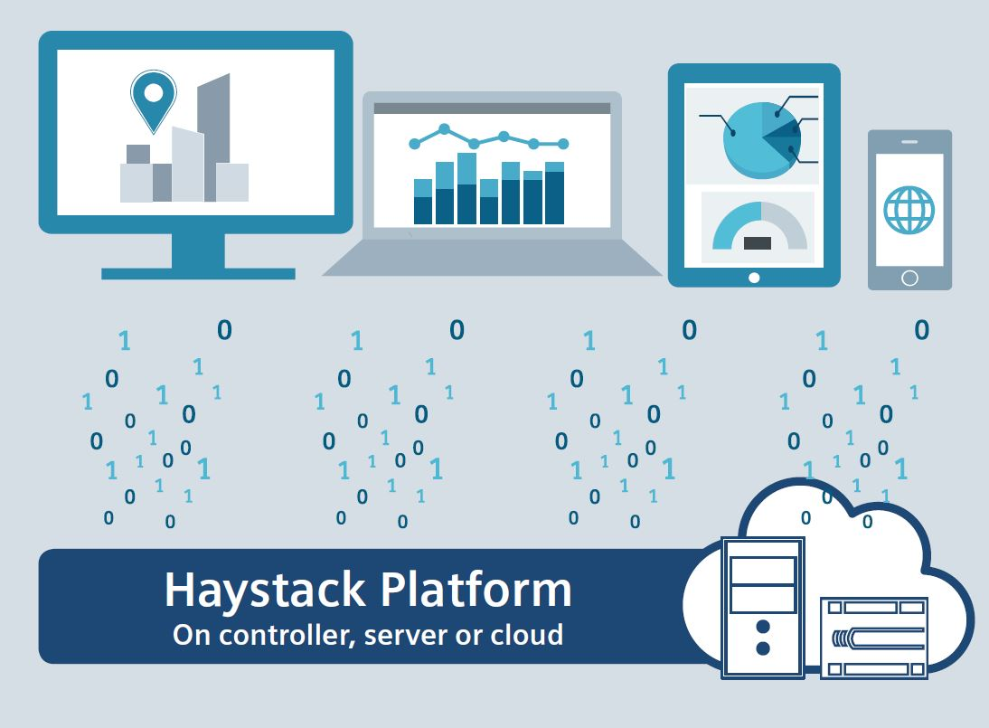 Haystack article graphic