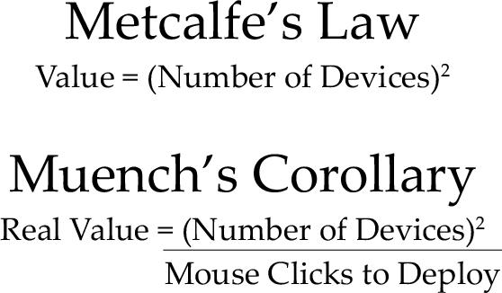 Muench's Corollary