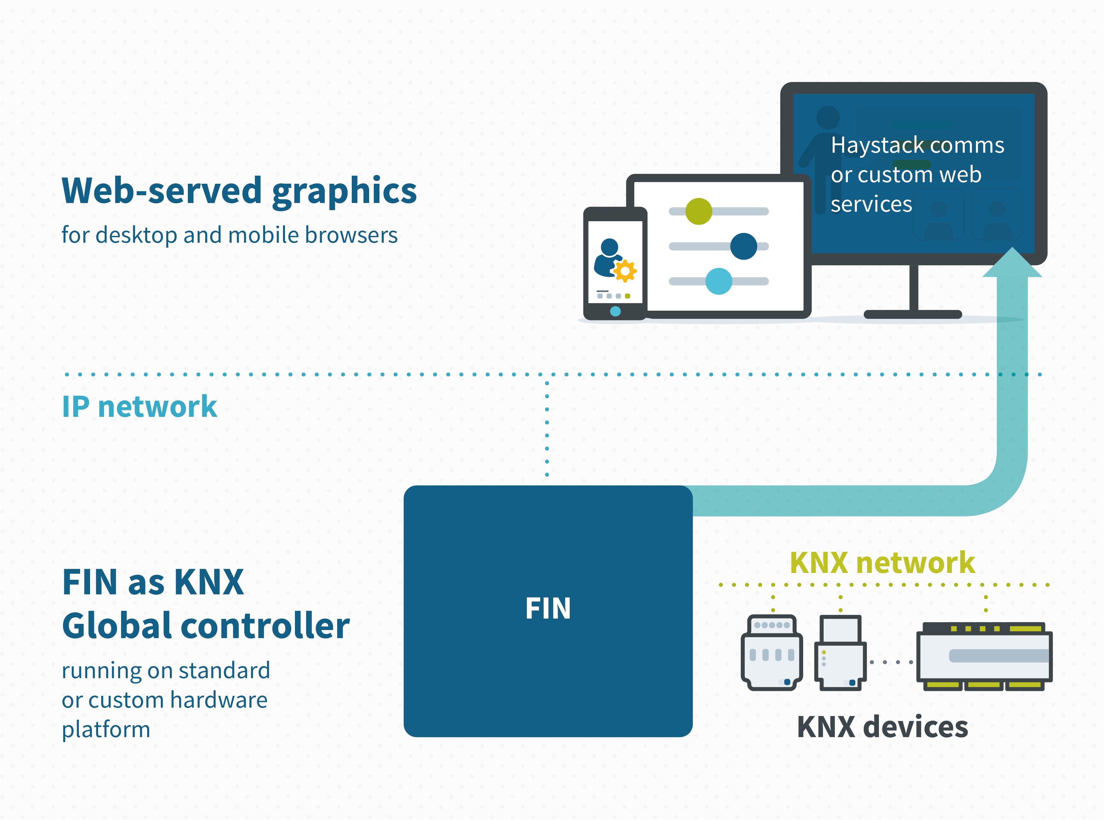 New_infographics_KNX