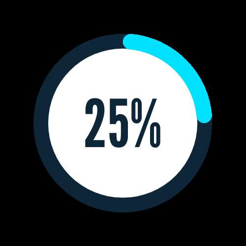 25_percent