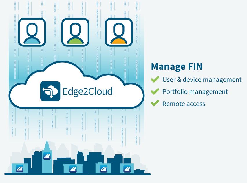 edge-management