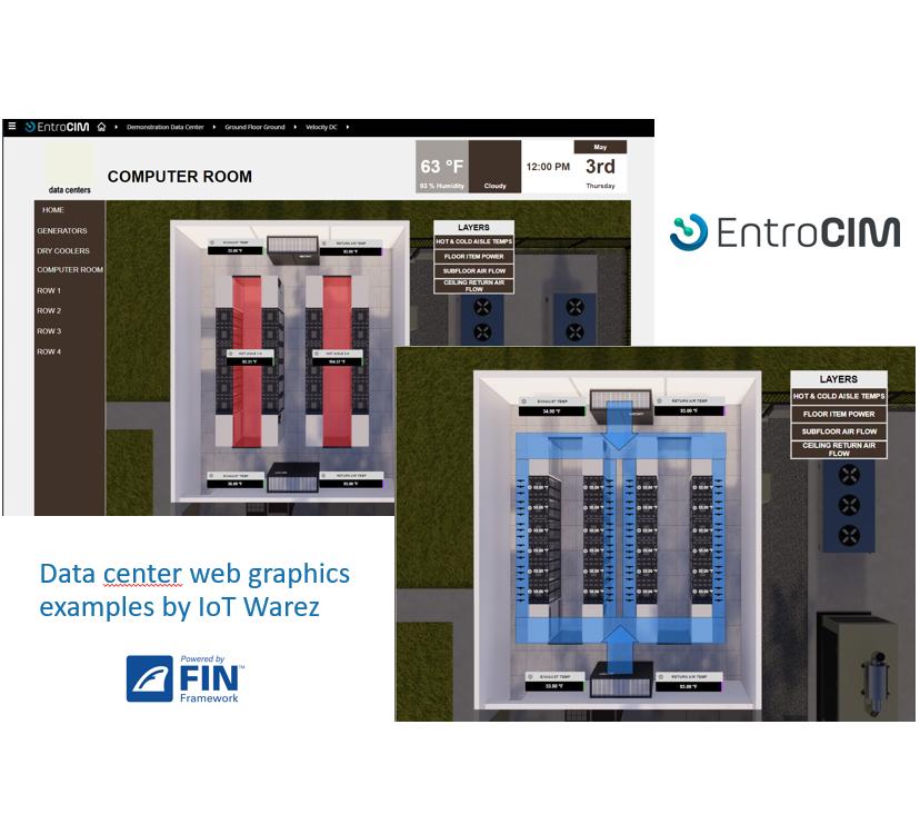 EntroCIM web graphics composite