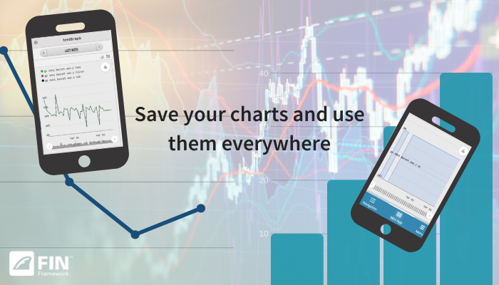 FINtastic Tip: Create a Chart Once, use it Everywhere